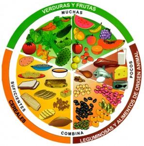 Dale sabor a tu salud
